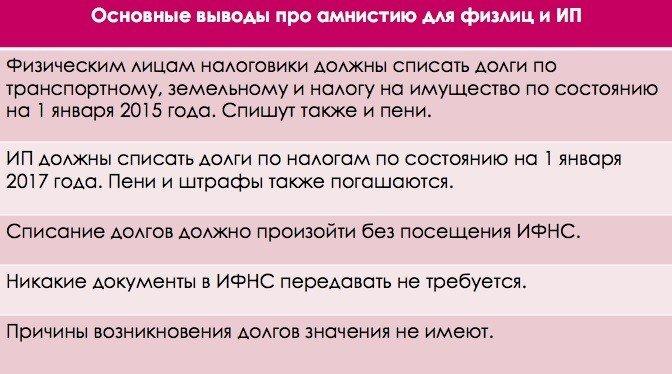 условия амнистии