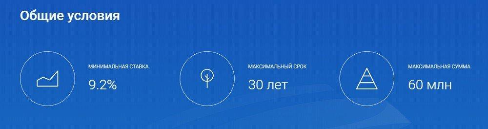 условия ипотеки в Газпромбанке