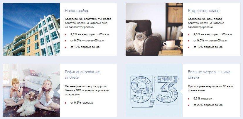 Условия ипотеки в ВТБ24