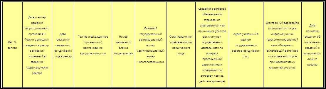 список коллекторов