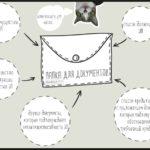 документы для банкротства предпринимателя