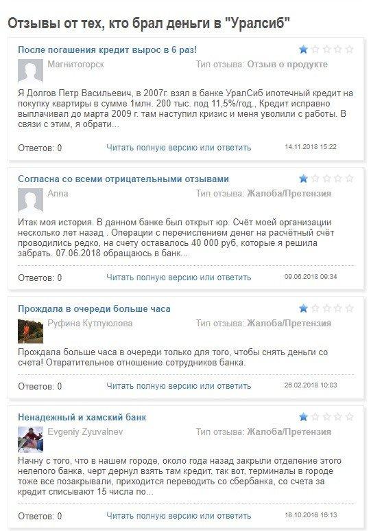 отзывы об Уралсиб банке