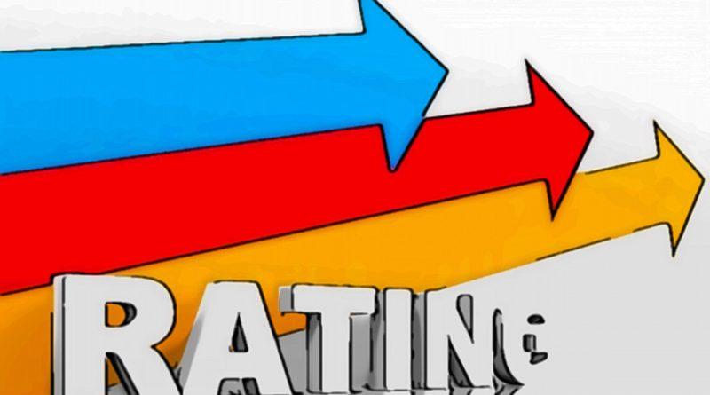 индивидуальный кредитный рейтинг