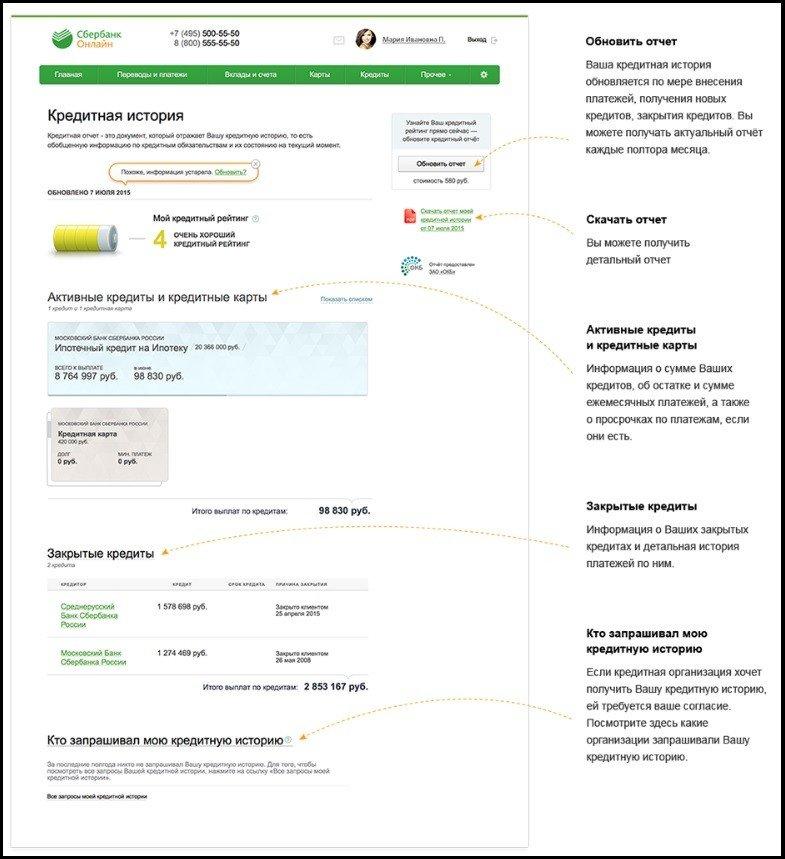 кредитный отчет Сбербанка образец