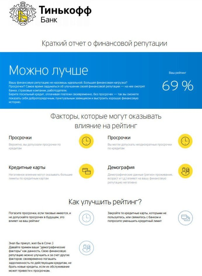 кредитный отчет Тинькофф