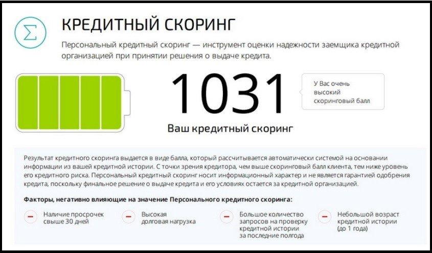 Частный займ без предоплат россия