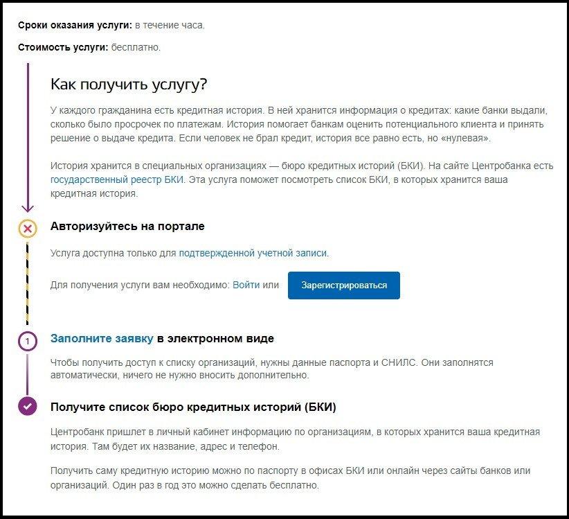 закон о бюро кредитных историй кредит под ноль процентов vam-groshi.com.ua