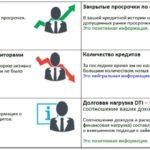 информация в отчете