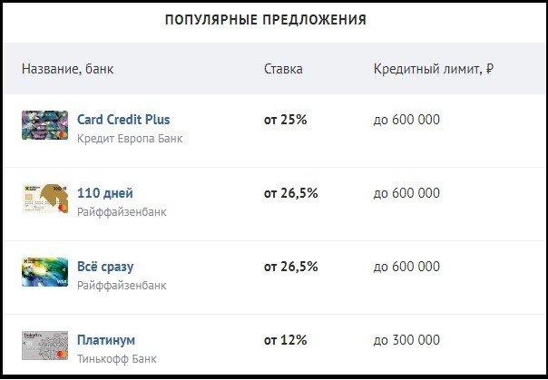 популярные предложения кредитные карты