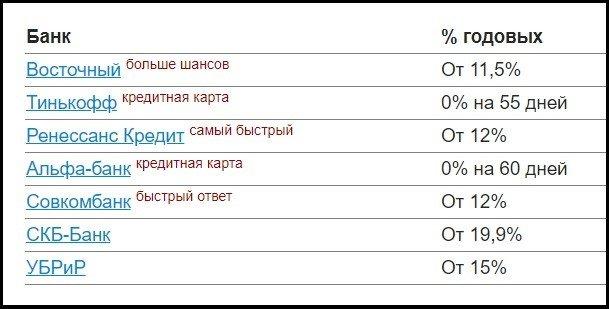 как перевести бонусы мтс в деньги на счет телефона в беларуси